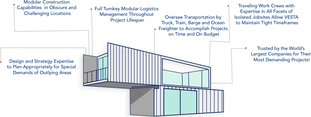 Modular Building graphic for the benefits of modular construction