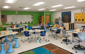 Example Classroom Layout Inside